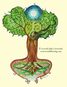 The International Womb Tree Project